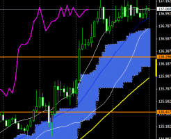 FXEURJPY150710END