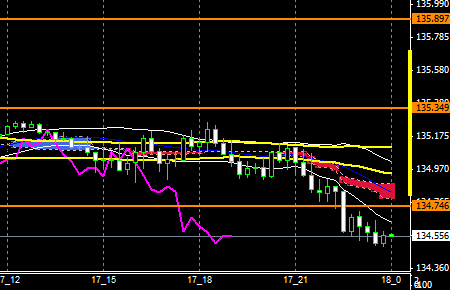 fxEURJPY150717END
