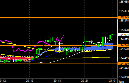 fxEURJPY150720END