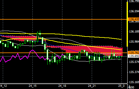 fxEURJPY150724END