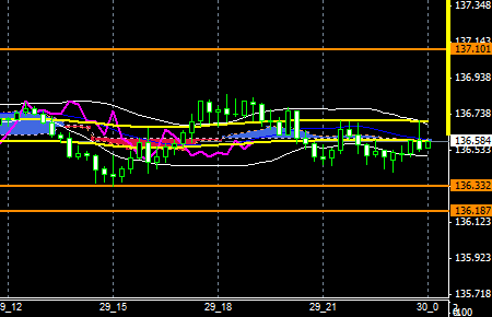 fxEURJPY150729END