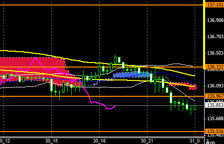 fxEURJPY150730END