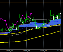 fxEURUSD150708END