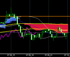 FXEURUSD150709END