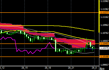 fxEURUSD150728END