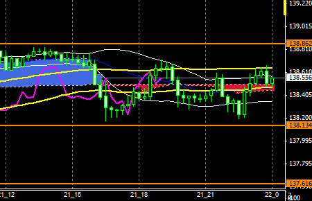 fxEURJPY150821END