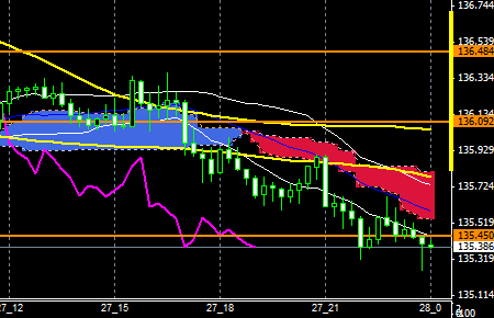 fxEURJPY150827END
