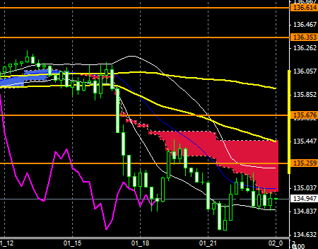 FXEURJPY150901END