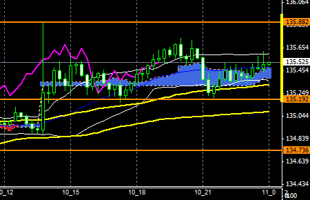 fxEURJPY150910END