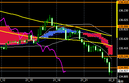 fxEURJPY150921END