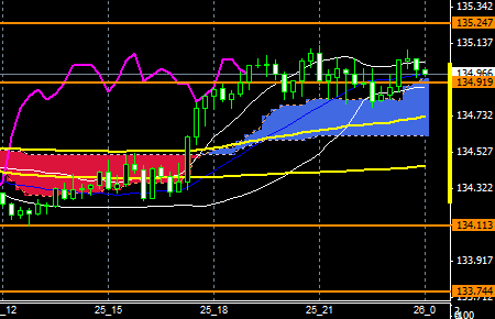 FXEURJPY150925END