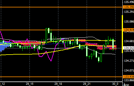 fxEURJPY150929END