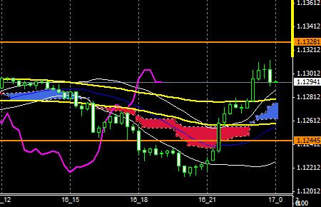 fxEURUSD150916END