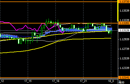 fxEURUSD150917END