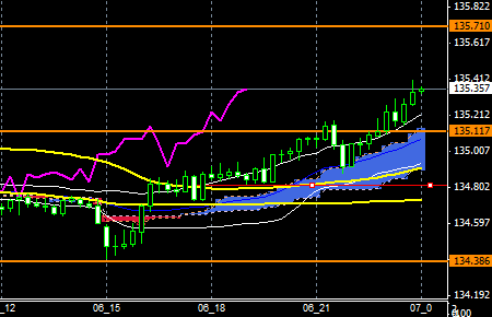 fxEURJPY151006END