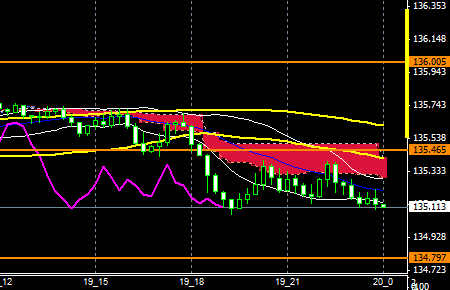 fxEURJPY151019END