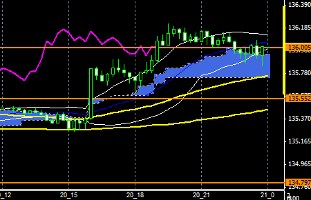 fxEURJPY151020END