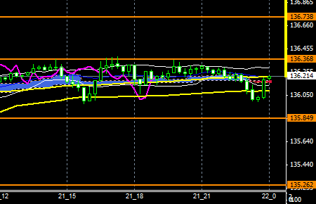 FXEURJPY151021END