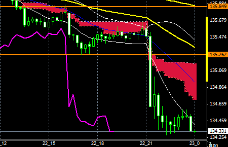 fxEURJPY151022END