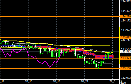 fxEURJPY151026END