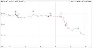 chart15102502