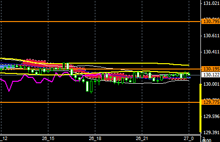 fxEURJPY151126END