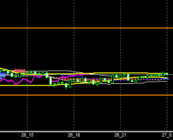fxEURUSD151126END