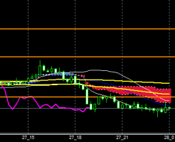 fxEURUSD151127END