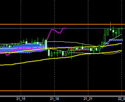 fxEURUSD151221END