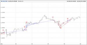 portfolio15122702