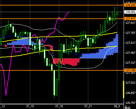 fxEURJPY160107END