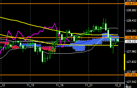 fxEURJPY160111END