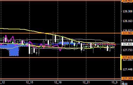 fxEURJPY160112END