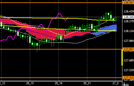 fxEURJPY160126END
