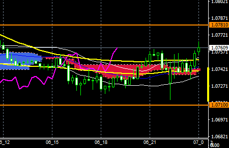fxEURUSD160106END