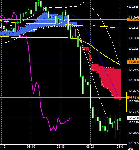FXEURJPY160208END