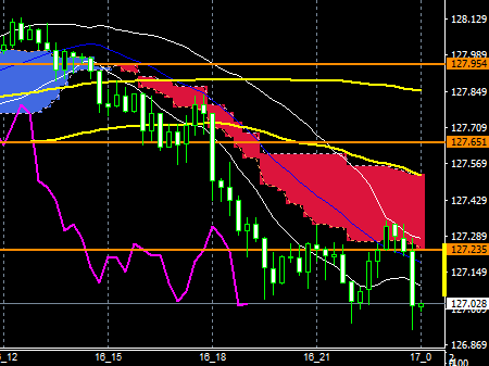 fxEURJPY160216END