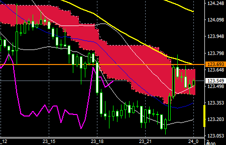 fxEURJPY160223END