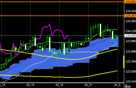 FXEURJPY160303END