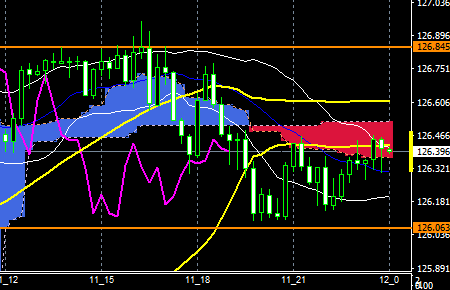 fxEURJPY160311END
