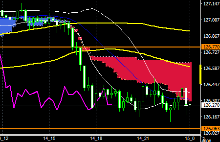 fxEURJPY160314END