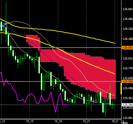 fxEURJPY160315END