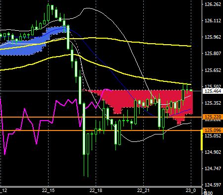 fxEURJPY160322END