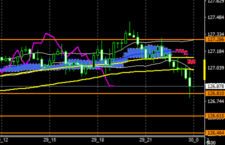 fxEURJPY160329END