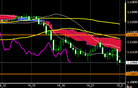 fxEURUSD160314END