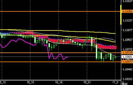 fxEURUSD160316END