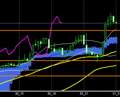 fxEURUSD160330END