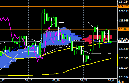 fxEURJPY160408END