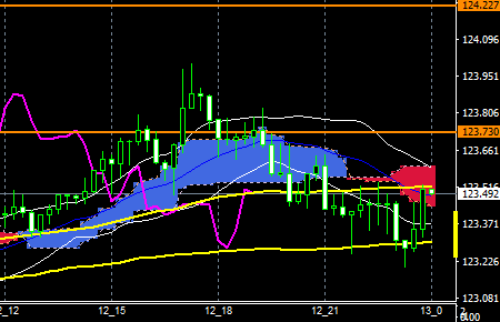 fxEURJPY160412END