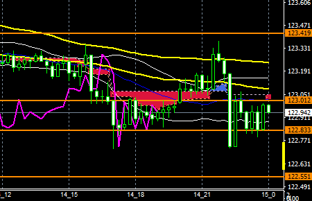 fxEURJPY160414END